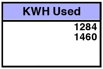 9. kWh Used