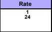 7. Rates