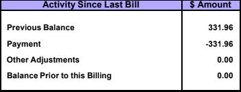 10. Last Month's Bill